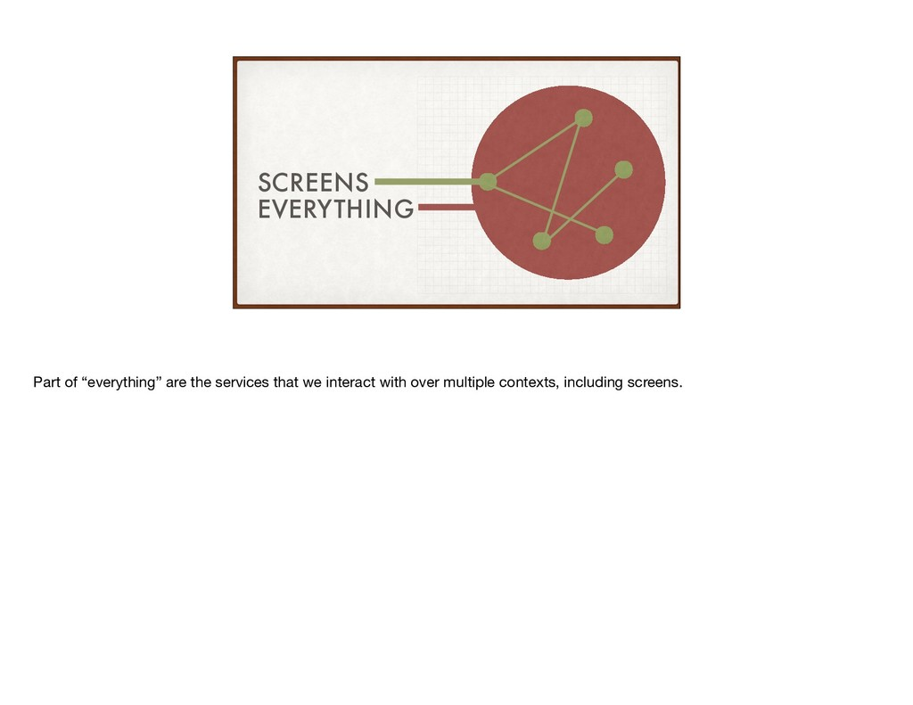 "SCREENS EVERYTHING Part of ""everything"" are the..."