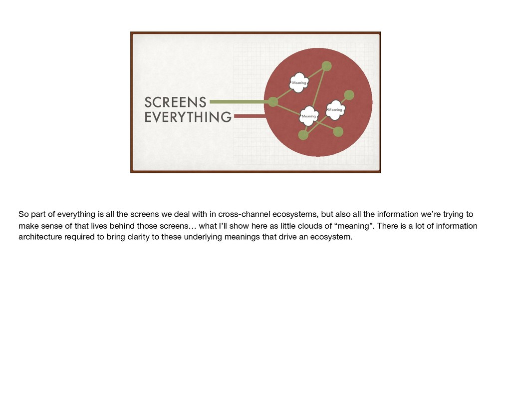 SCREENS EVERYTHING Meaning Meaning Meaning So p...