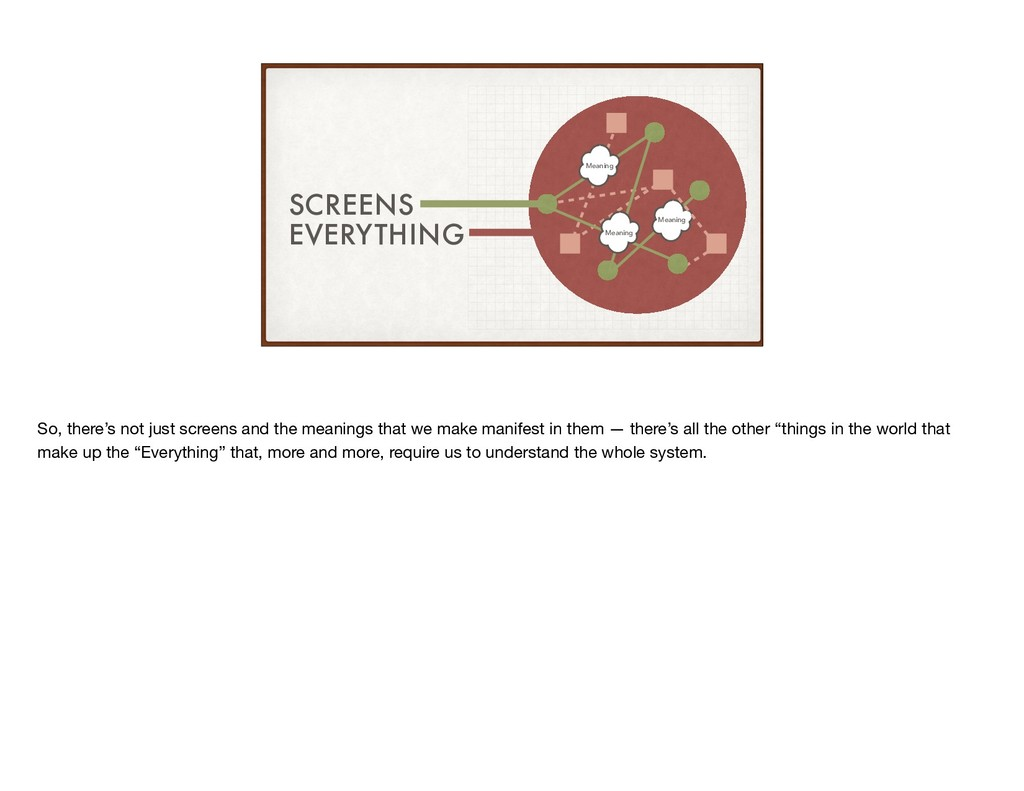 SCREENS EVERYTHING Meaning Meaning Meaning So, ...