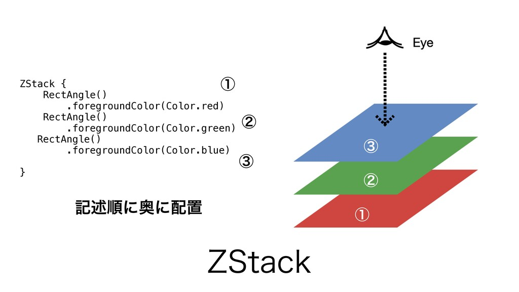 ;4UBDL ZStack { RectAngle() .foregroundColor(Co...