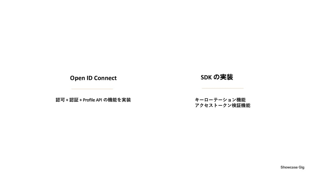 Open ID Connect 認可 + 認証 + Profile API の機能を実装 SD...