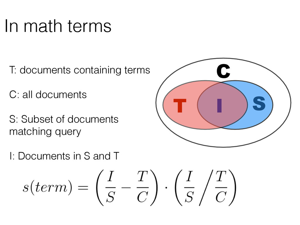 In math terms T: documents containing terms C: ...