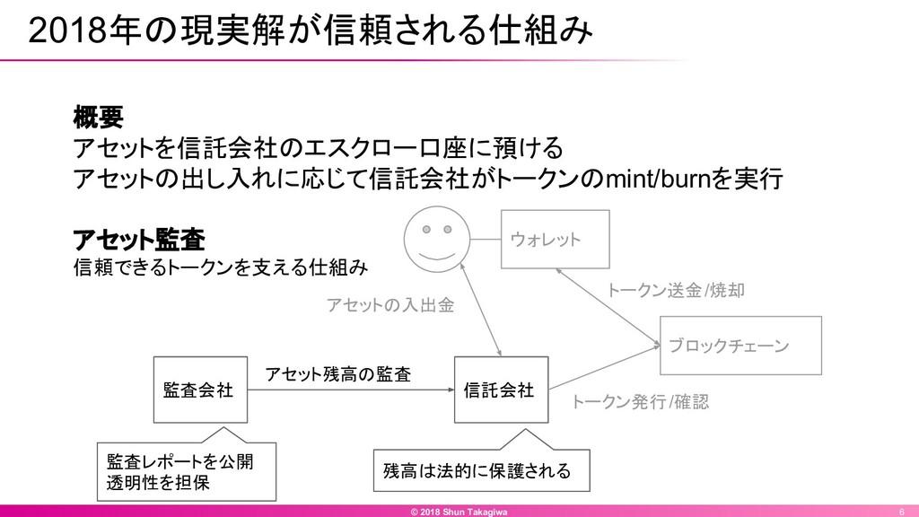 © 2018 Shun Takagiwa 6 2018年の現実解が信頼される仕組み 概要 アセ...
