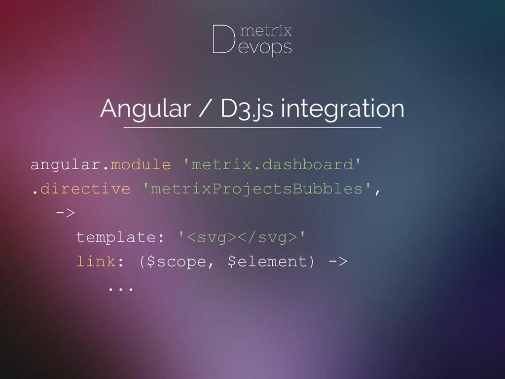 Angular / D3.js integration angular.module 'met...