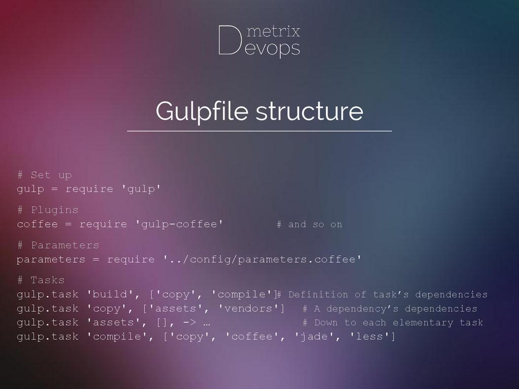 Gulpfile structure # Set up gulp = require 'gul...