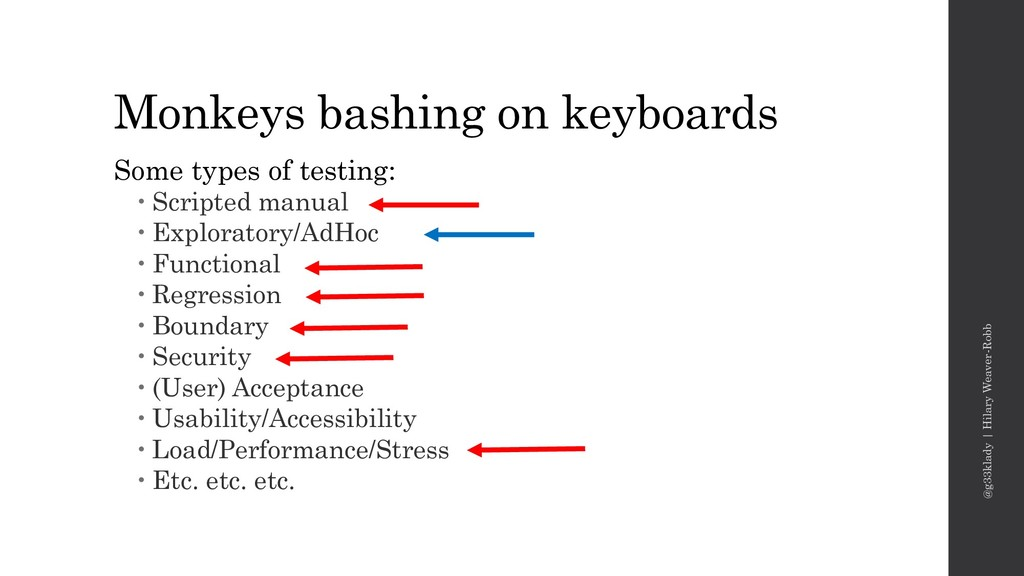 Monkeys bashing on keyboards Some types of test...