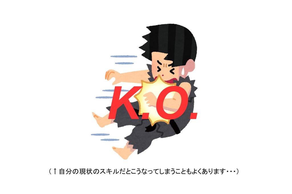 K.O. (↑自分の現状のスキルだとこうなってしまうこともよくあります・・・)