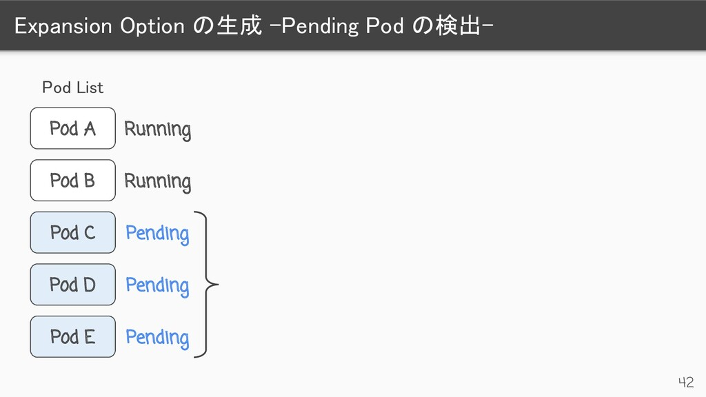 Expansion Option の生成 -Pending Pod の検出-