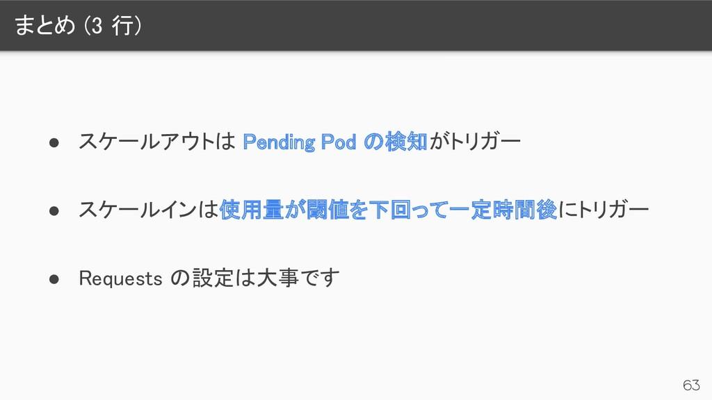 まとめ (3 行) 63 ● スケールアウトは Pending Pod の検知がトリガー ...