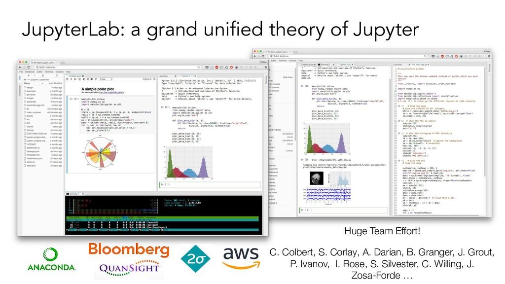 JupyterLab: a grand unified theory of Jupyter Hu...