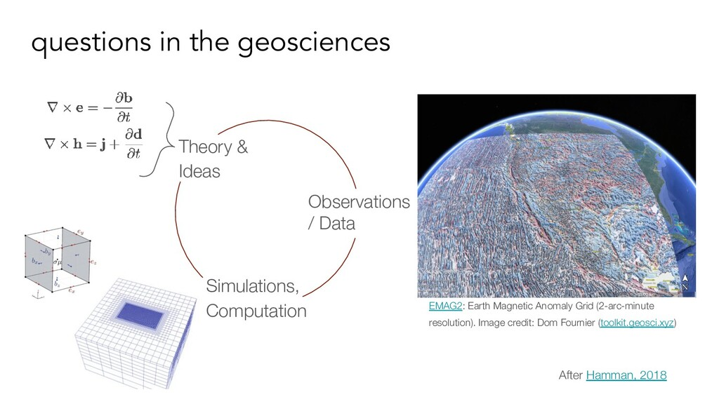 questions in the geosciences Observations / Dat...