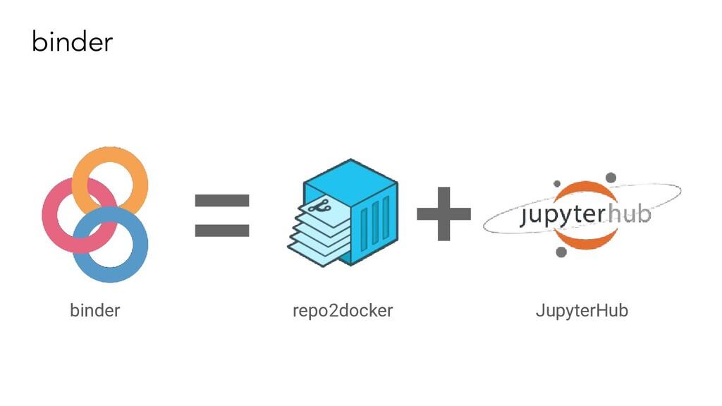 binder binder repo2docker JupyterHub