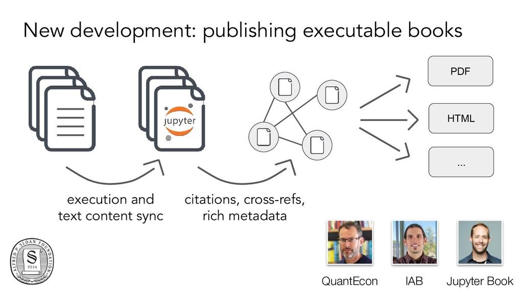 New development: publishing executable books Qu...
