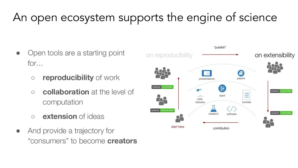 An open ecosystem supports the engine of scienc...