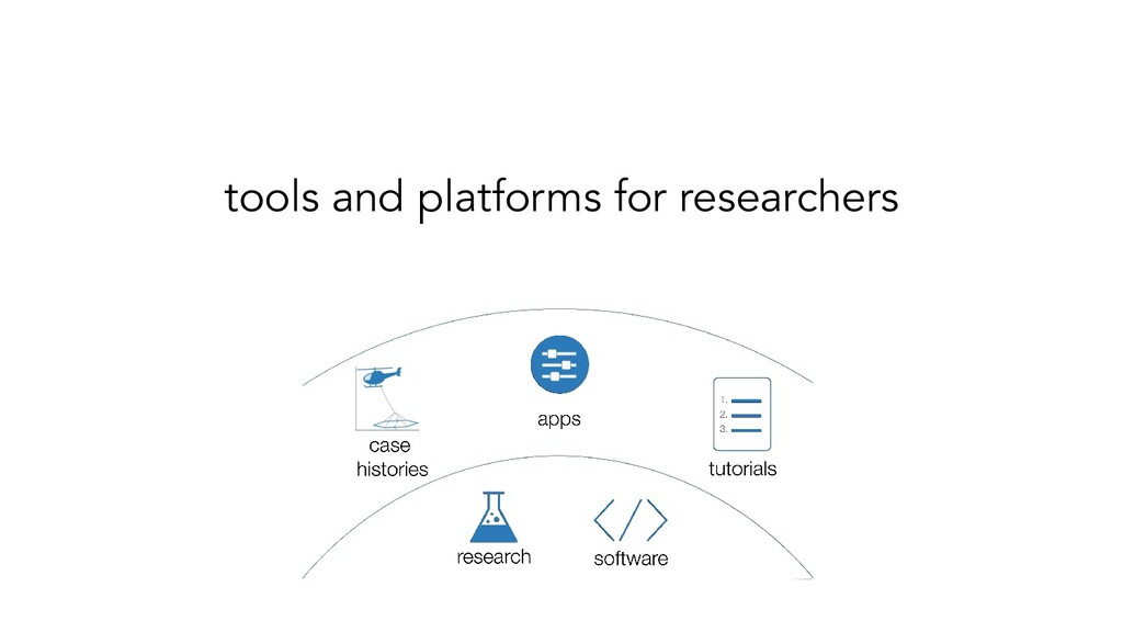 tools and platforms for researchers