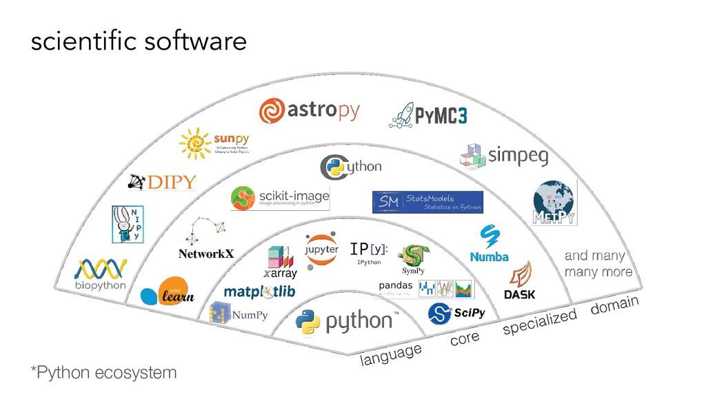 scientific software *Python ecosystem