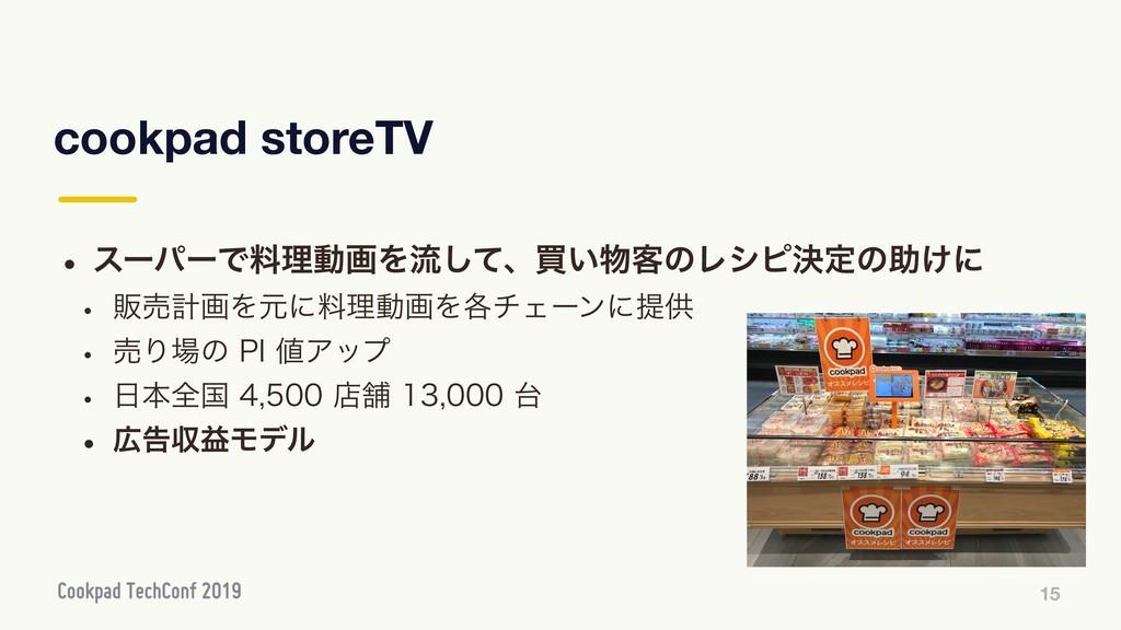 cookpad storeTV 15 w εʔύʔͰྉཧಈըΛྲྀͯ͠ɺങ͍٬ͷϨγϐܾఆͷॿ...