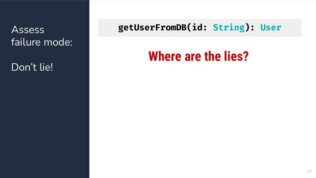 getUserFromDB(id: String): User 20 Assess failu...