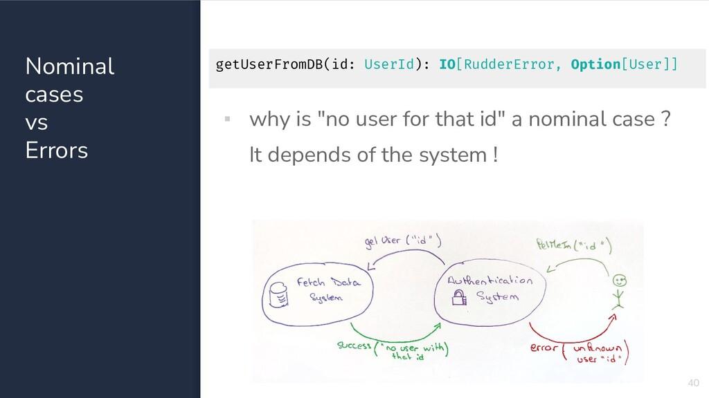 Nominal cases vs Errors 40 getUserFromDB(id: Us...