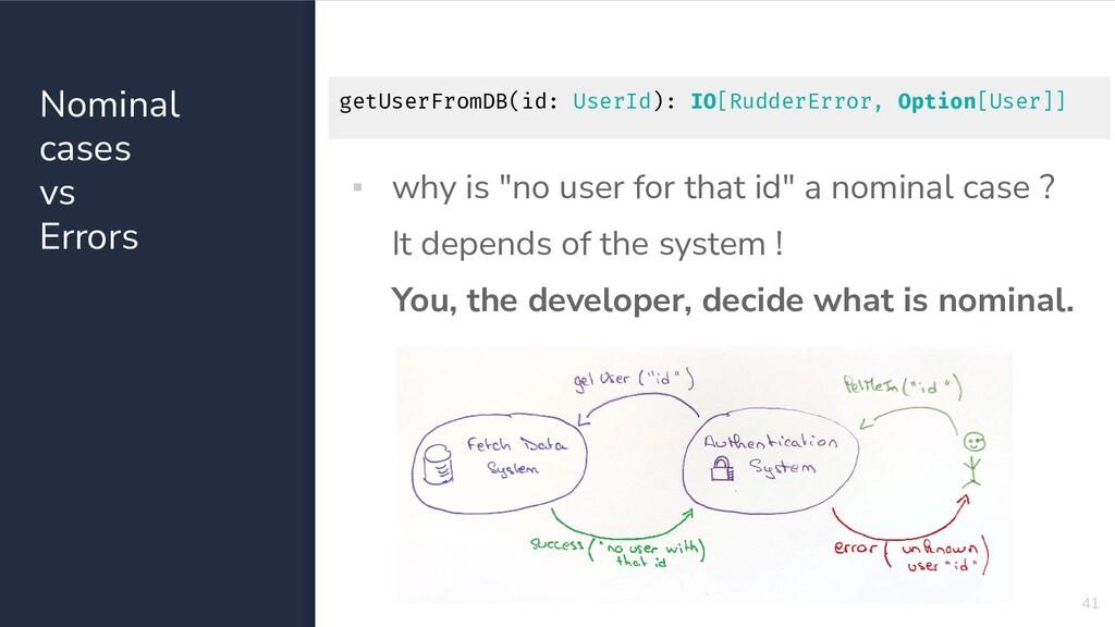 Nominal cases vs Errors 41 getUserFromDB(id: Us...