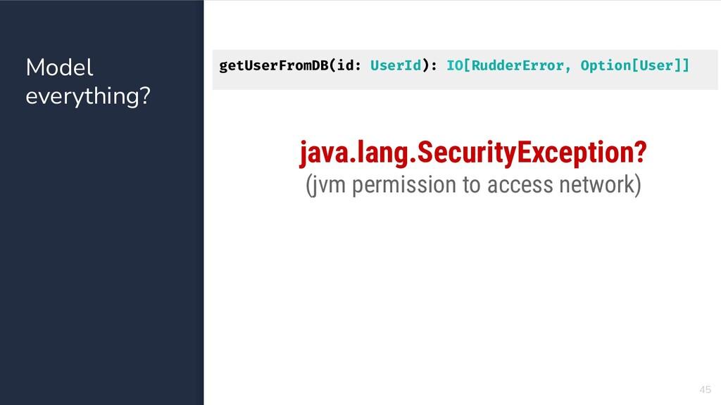 Model everything? 45 java.lang.SecurityExceptio...