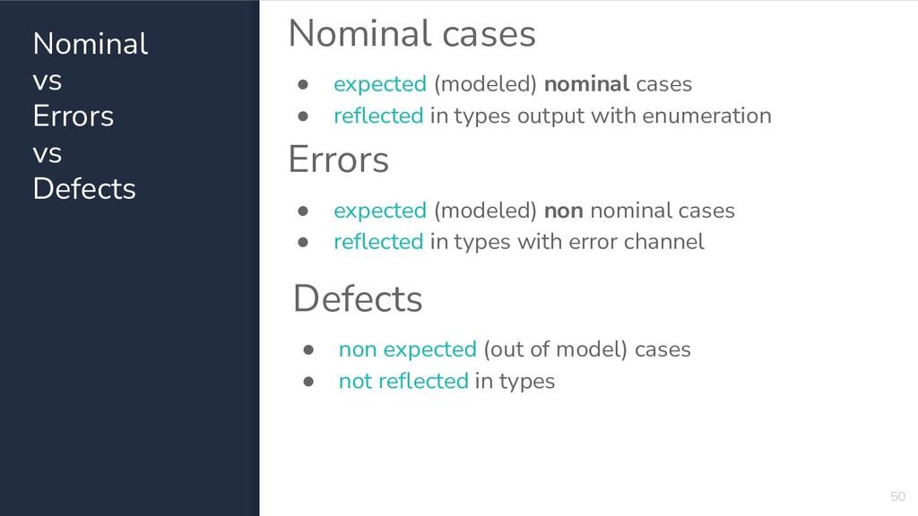Nominal vs Errors vs Defects 50 Errors ● expect...
