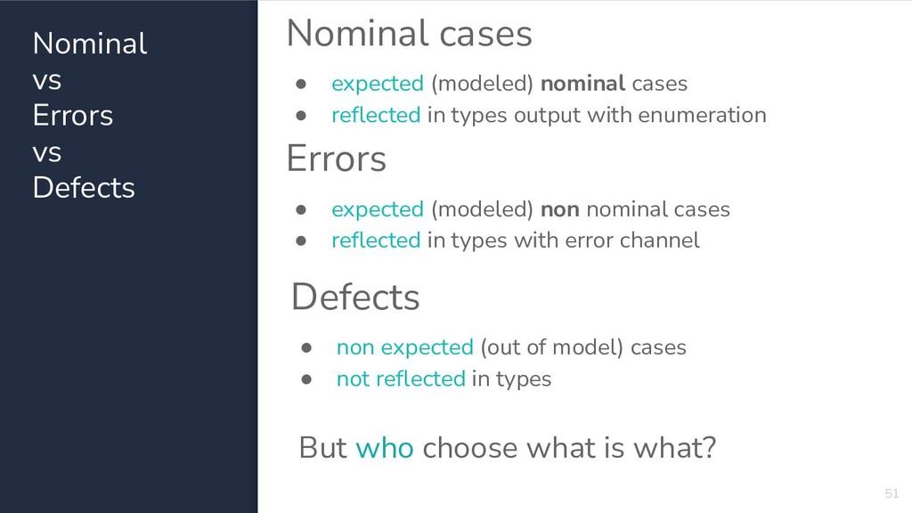 Nominal vs Errors vs Defects 51 Errors ● expect...