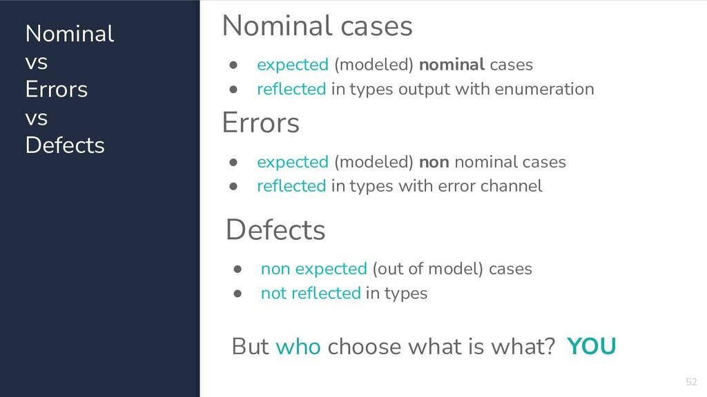 Nominal vs Errors vs Defects 52 Errors ● expect...