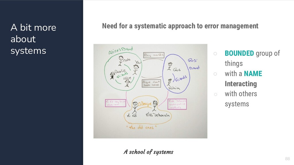 Need for a systematic approach to error managem...