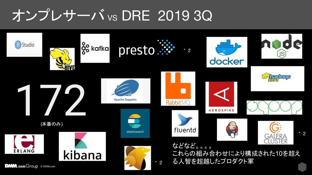 © DMM.com オンプレサーバ VS DRE 2019 3Q 172 などなど。。。。 こ...