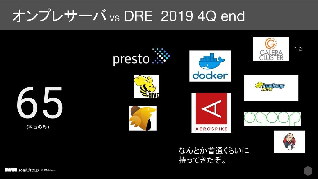 © DMM.com オンプレサーバ VS DRE 2019 4Q end 65 なんとか普通く...