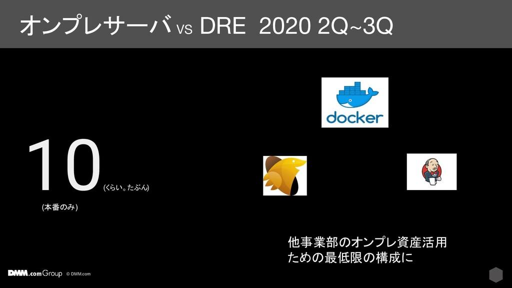 © DMM.com オンプレサーバ VS DRE 2020 2Q~3Q 10 (くらい。たぶん...