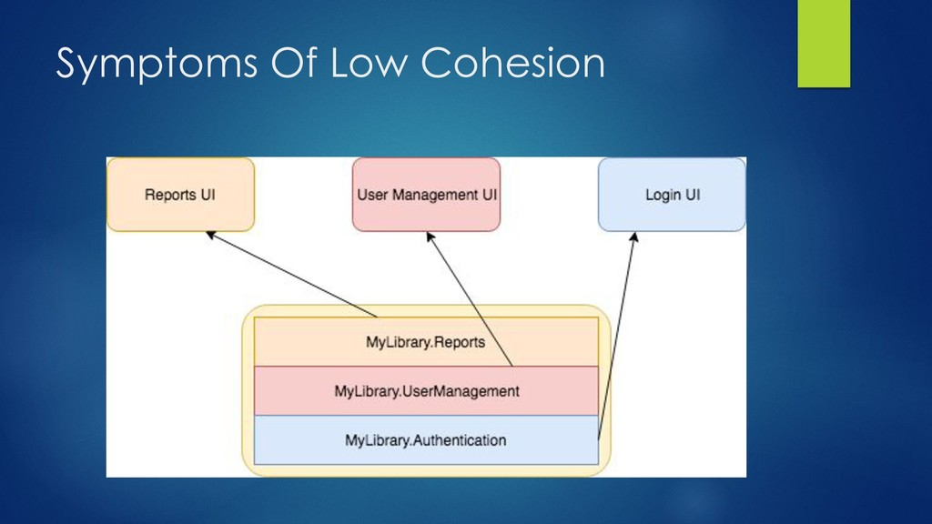Symptoms Of Low Cohesion