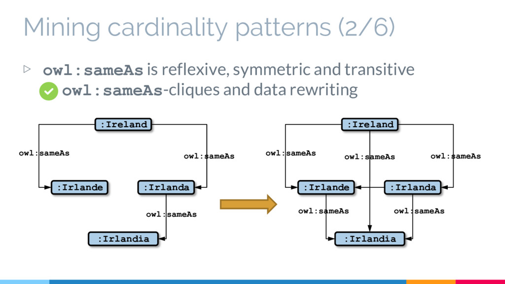 Mining cardinality patterns (2/6) ▷ owl:sameAs ...