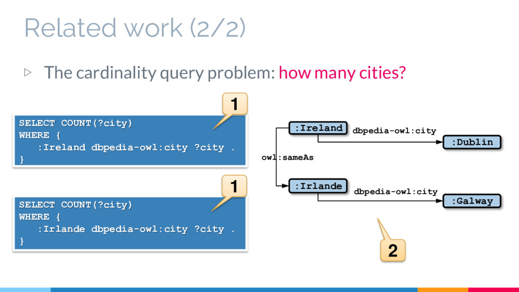 Related work (2/2) ▷ The cardinality query prob...