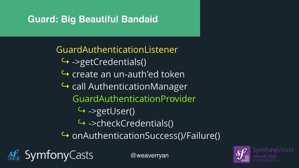 Guard: Big Beautiful Bandaid GuardAuthenticatio...