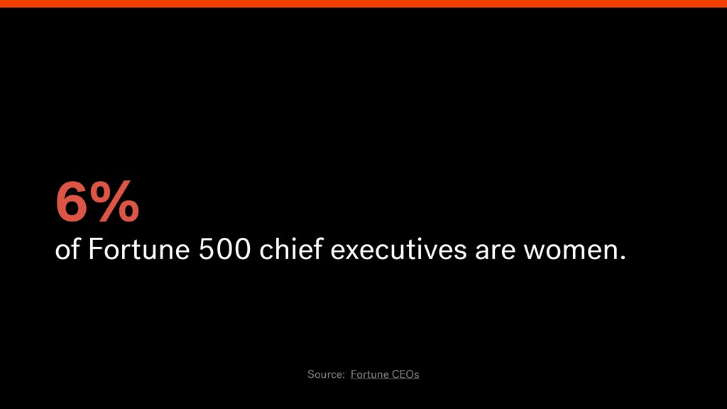 6% of Fortune 500 chief executives are women. S...
