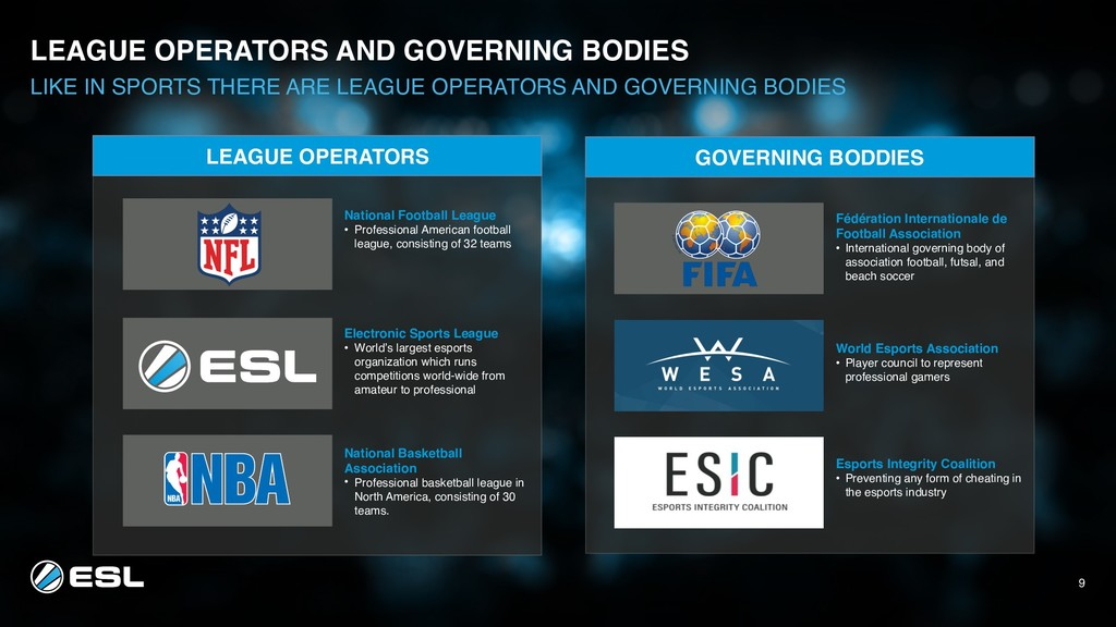 9 LEAGUE OPERATORS AND GOVERNING BODIES LIKE IN...