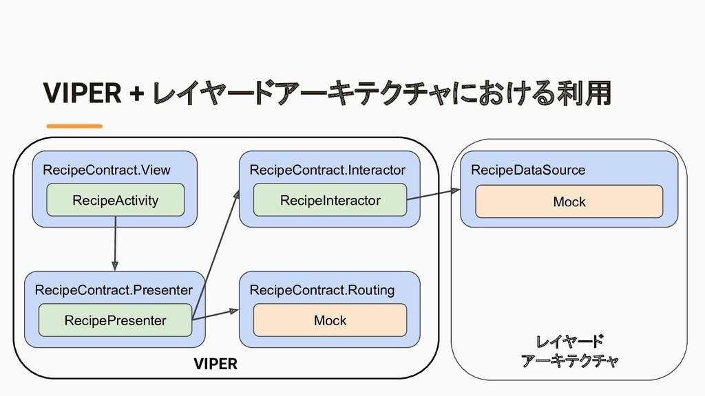 RecipeDataSource VIPER + レイヤードアーキテクチャにおける利用 Moc...