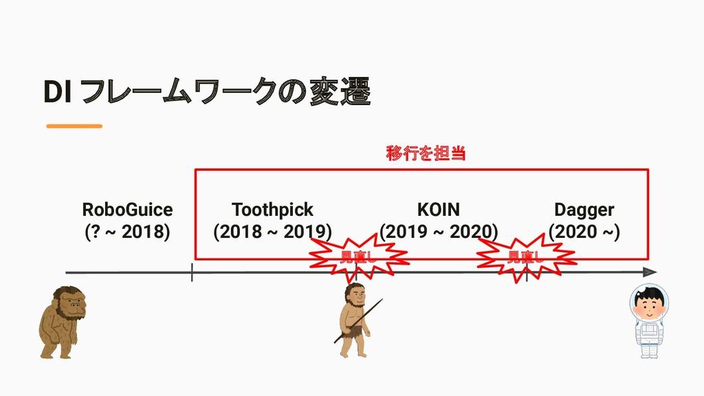 DI フレームワークの変遷 RoboGuice (? ~ 2018) Toothpick (2...