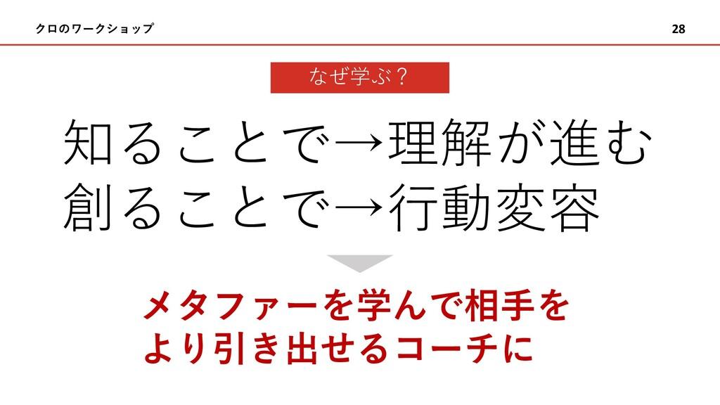 クロのワークショップ 28 知ることで→理解が進む 創ることで→行動変容 なぜ学ぶ? メタファ...