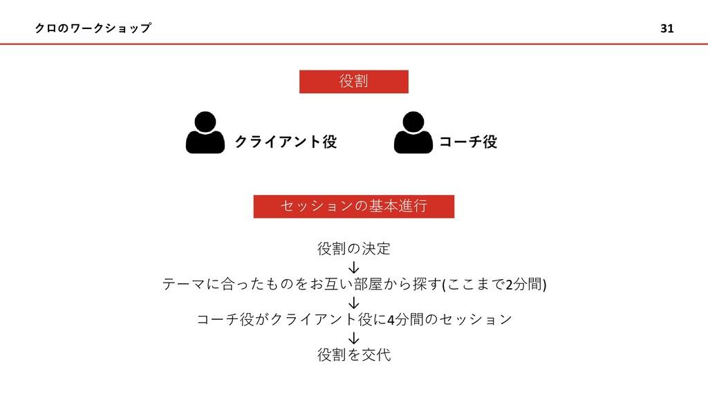 クロのワークショップ 31 クライアント役 役割 コーチ役 セッションの基本進行 役割の決定 ...