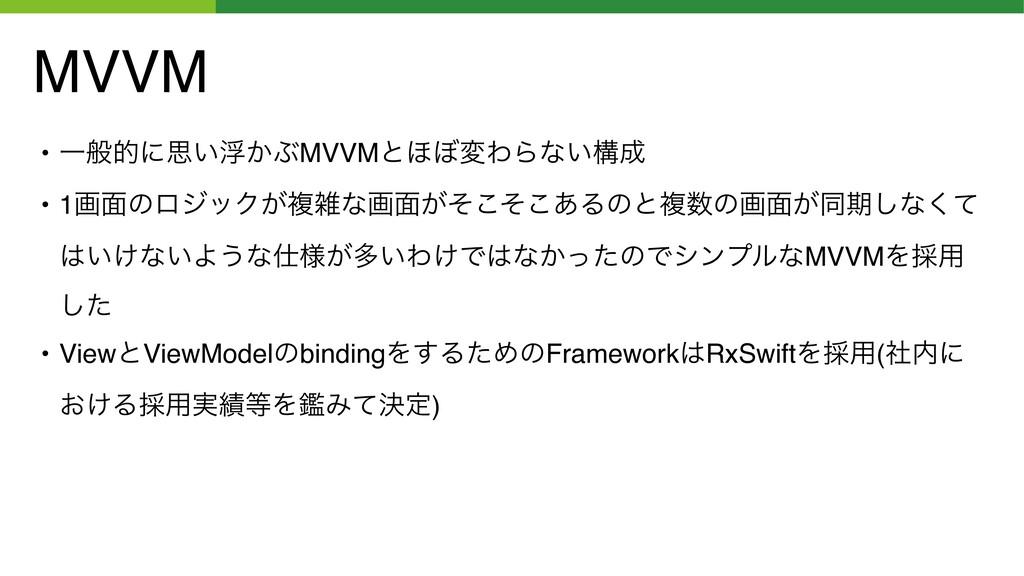 MVVM • Ұൠతʹࢥ͍ු͔ͿMVVMͱ΄΅มΘΒͳ͍ߏ • 1ը໘ͷϩδοΫ͕ෳͳը໘...