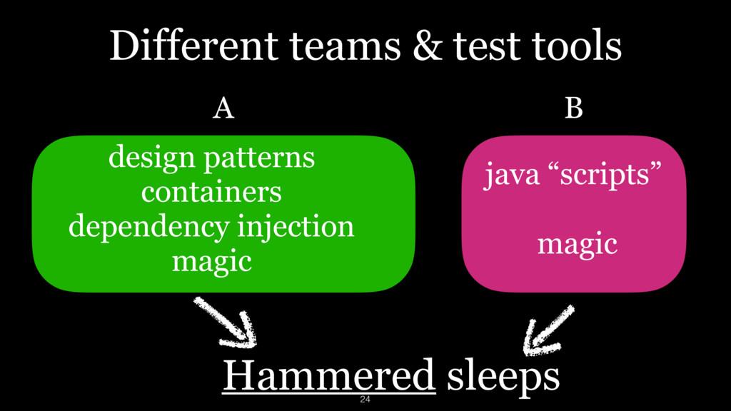 Different teams & test tools design patterns c...