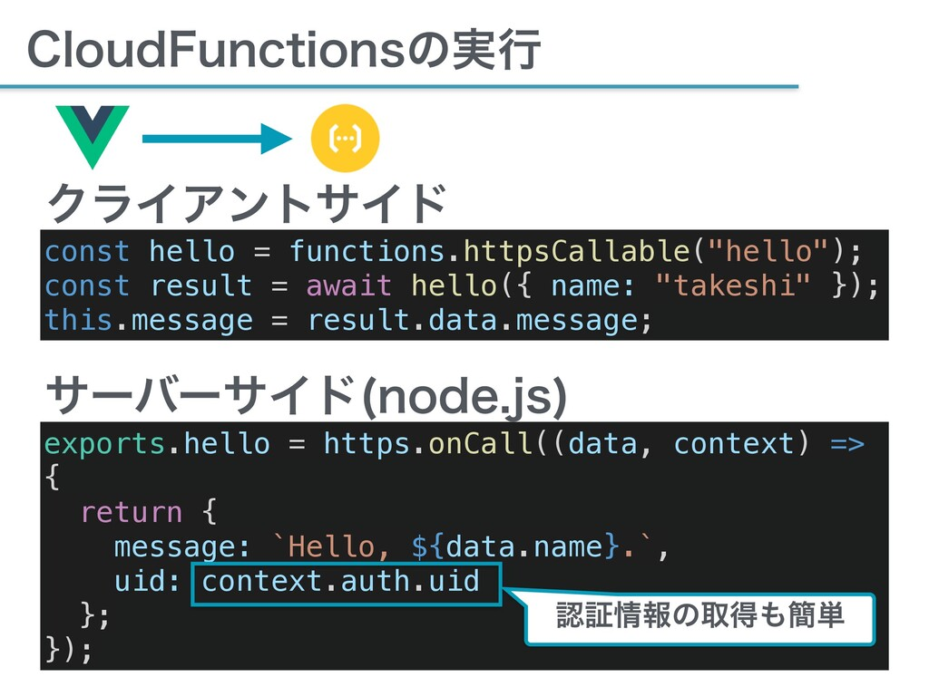 $MPVE'VODUJPOTͷ࣮ߦ const hello = functions.https...