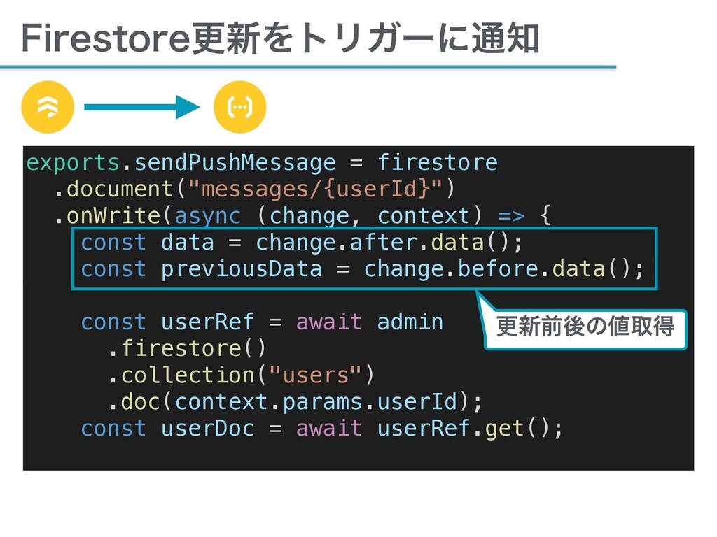 'JSFTUPSFߋ৽ΛτϦΨʔʹ௨ exports.sendPushMessage = f...