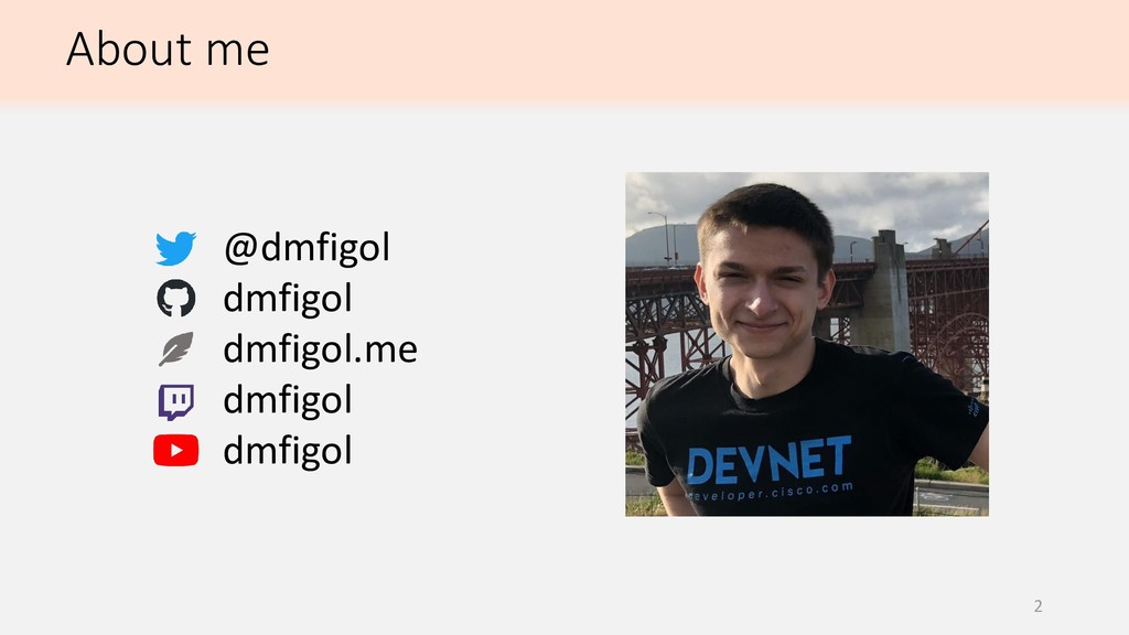 About me @dmfigol dmfigol dmfigol.me dmfigol dm...