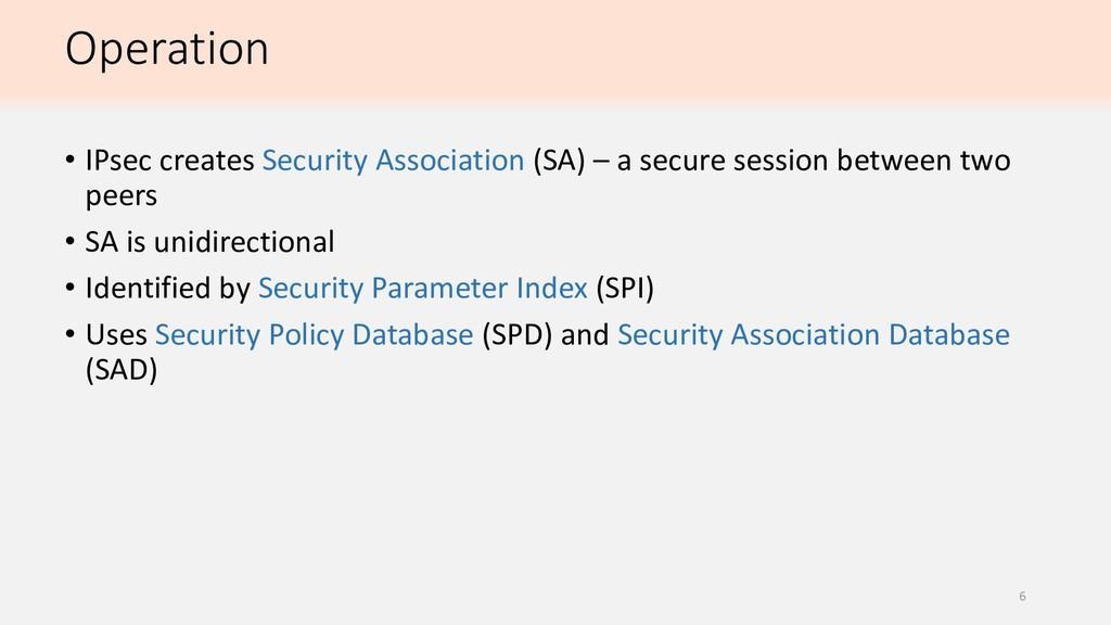 Operation • IPsec creates Security Association ...