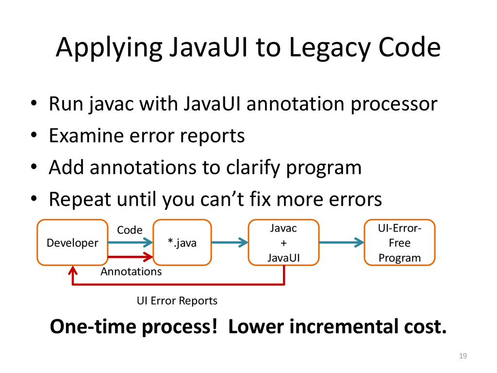 Applying JavaUI to Legacy Code • Run javac with...