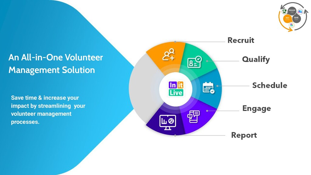 An All-in-One Volunteer Management Solution Sav...
